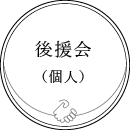 OHARAサポーター倶楽部バナー